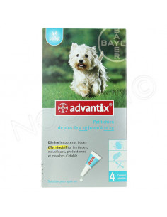 Advantix Solution spot-on...